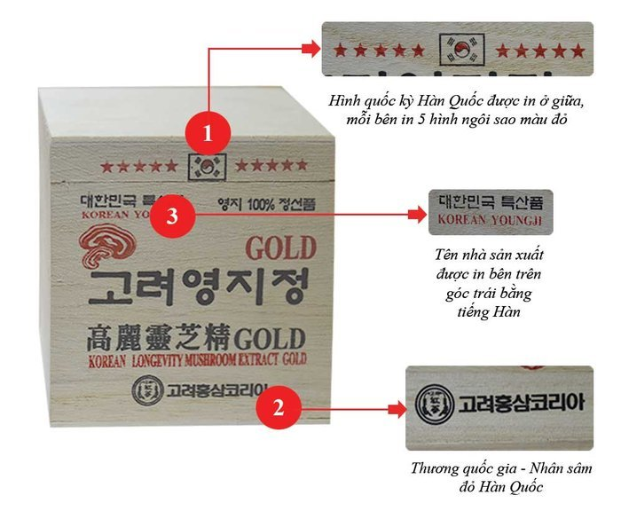 Đặc điểm nhận biết cao linh chi đỏ núi hộp gỗ trắng Hàn Quốc chính hãng